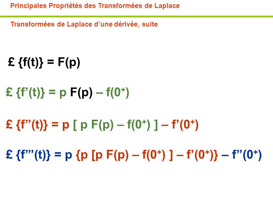 £ {f''(t)} = p [ p F(p) – f(0+) ] – f'(0+)